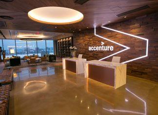 Accenture Recruitment Process