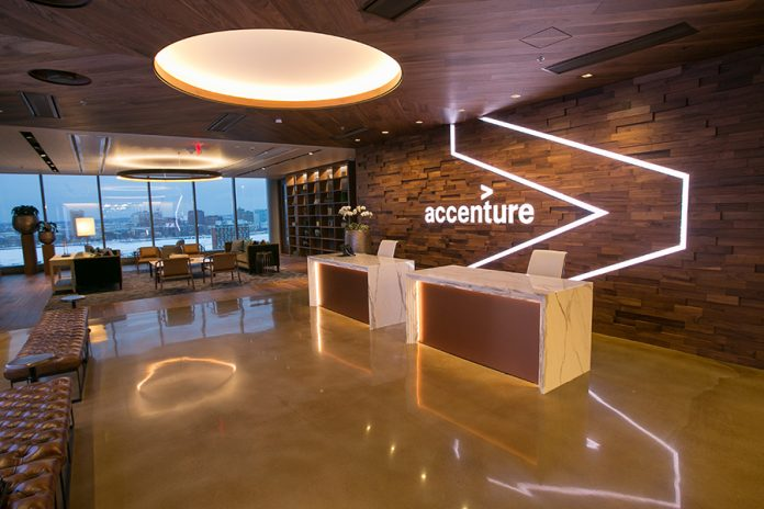 Accenture Recruitment Process